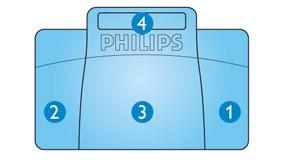 Philips LFH 2330 Fodkontrol