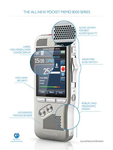 Philips DPM-8200 Digital Diktermaskine funktioner